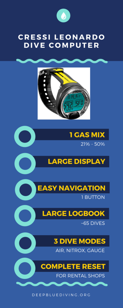 Cressi Leonardo Scuba Computer Infographic highlighting all features of this device